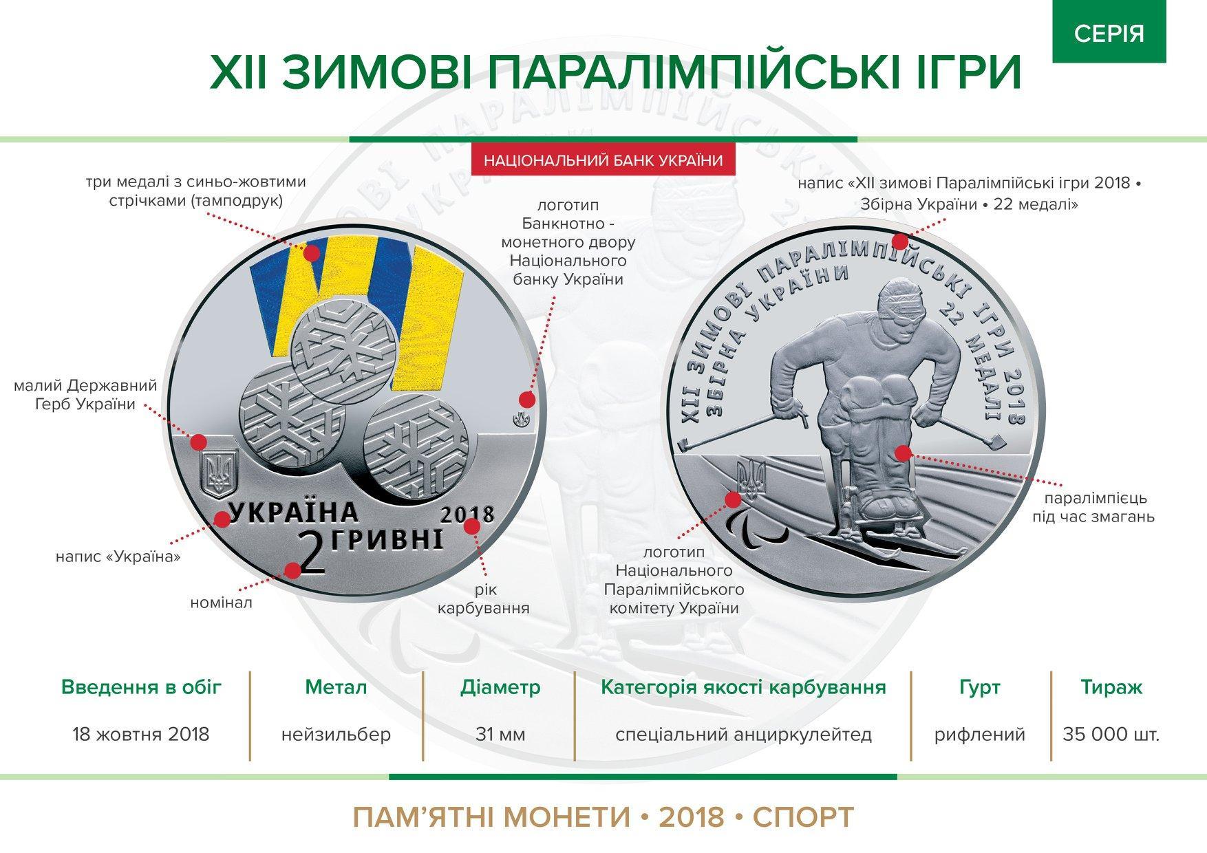 пам'ятна монета з Максимов Яровим