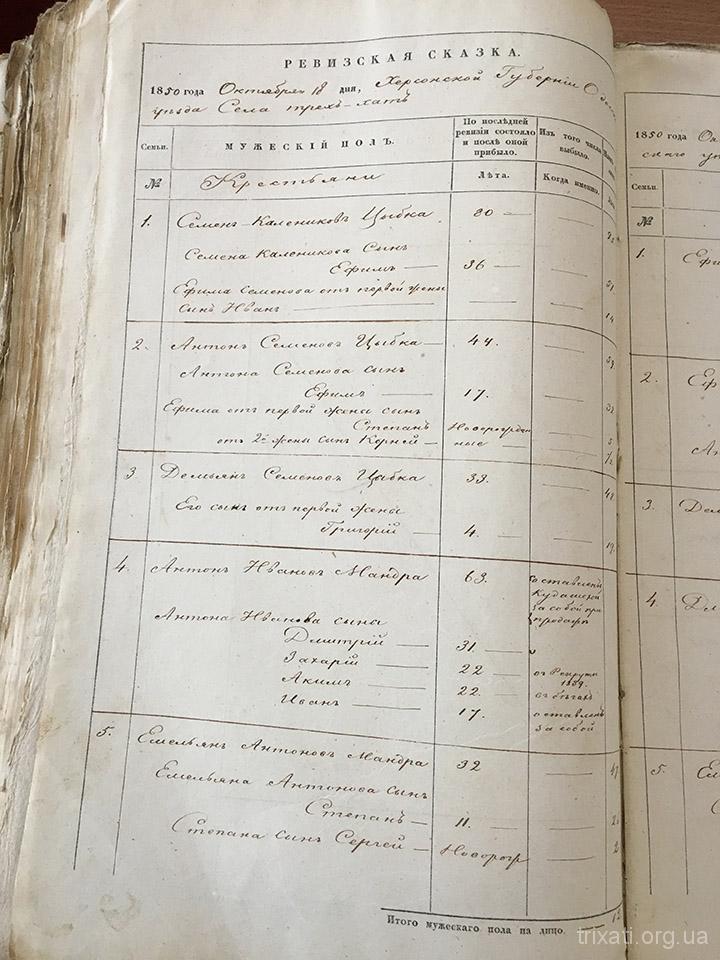revizskaya-skazka-1850-trihaty-str1