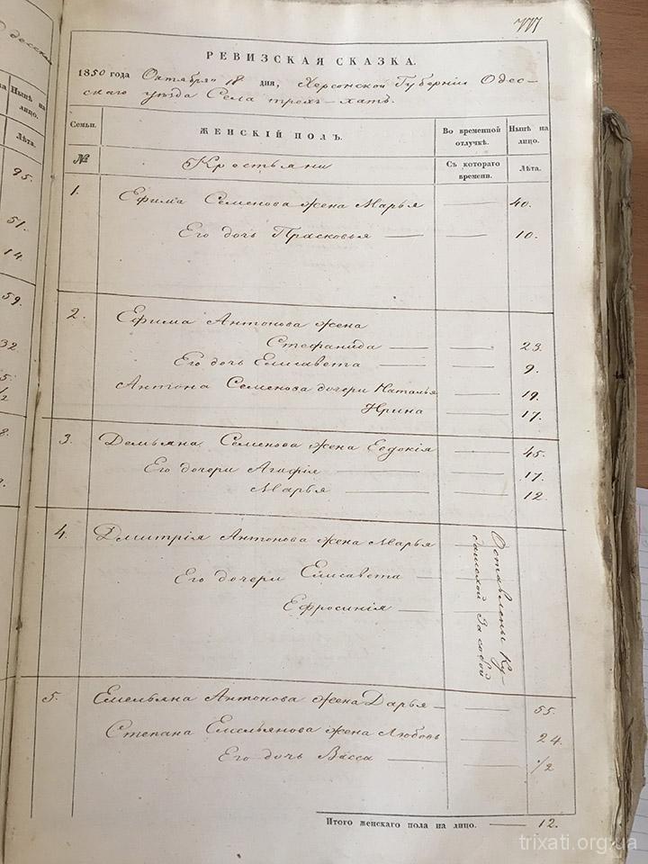 revizskaya-skazka-1850-trihaty-str2