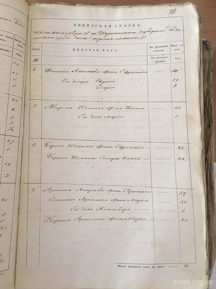 revizskaya-skazka-1850-trihaty-str4